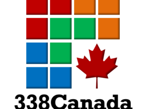 338Canada | Ratings of Canadian pollsters